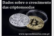 Dados sobre o crescimento das criptomoedas